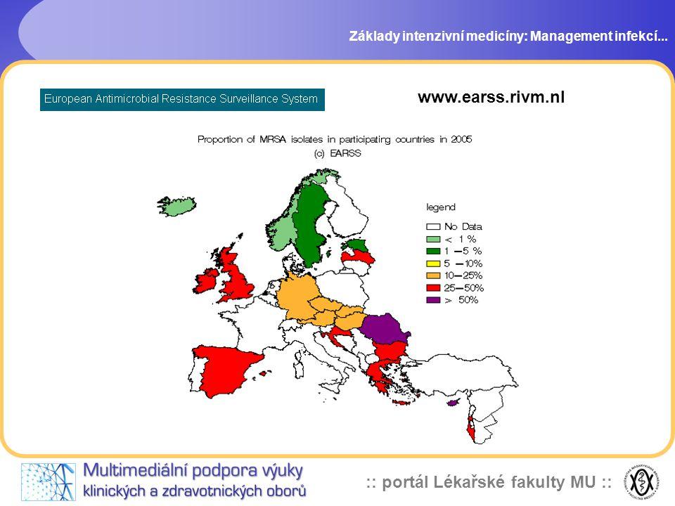 Základy intenzivní medicíny: Management infekcí...