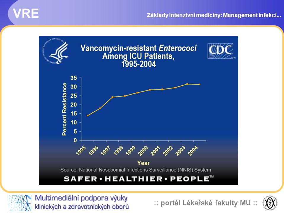 VRE Základy intenzivní medicíny: Management infekcí...