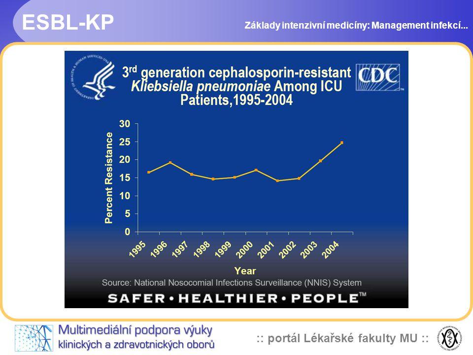 ESBL-KP Základy intenzivní medicíny: Management infekcí...