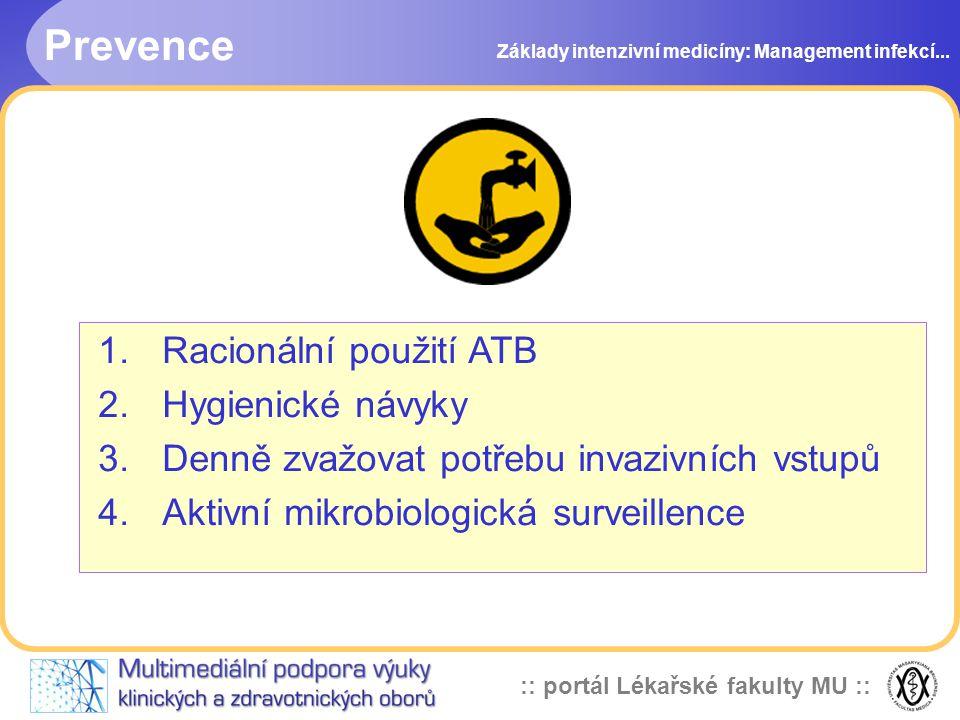 Prevence Racionální použití ATB Hygienické návyky