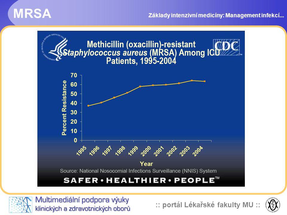 MRSA Základy intenzivní medicíny: Management infekcí...