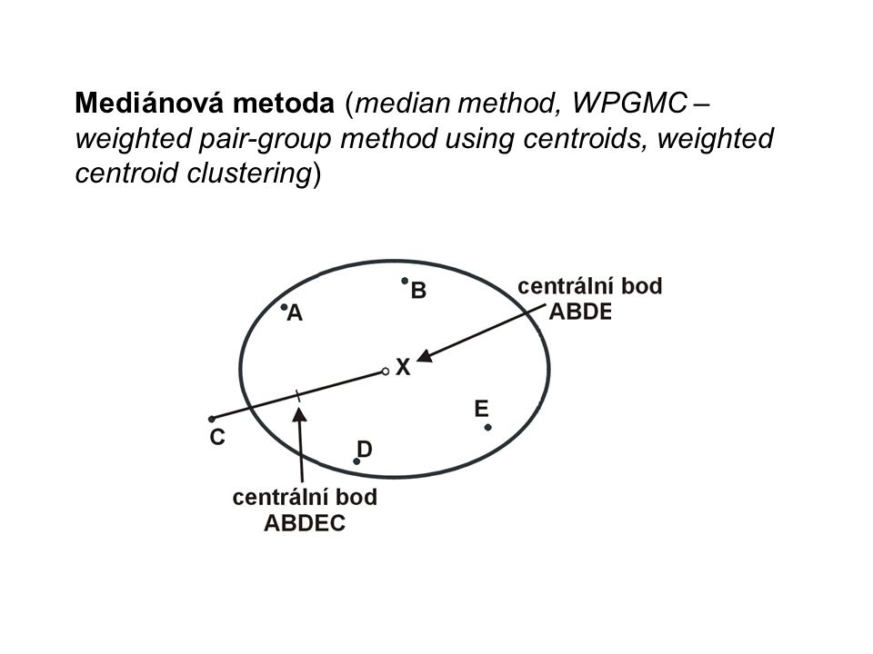 Mediánová metoda (median method, WPGMC – weighted pair-group method using centroids, weighted centroid clustering)