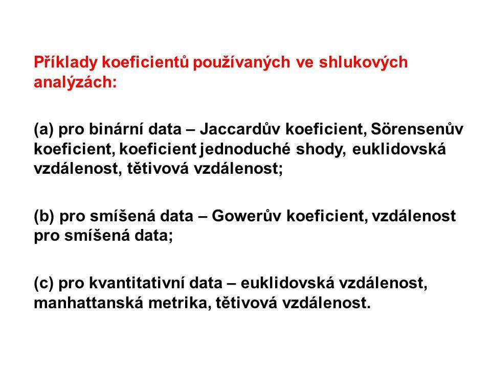 Příklady koeficientů používaných ve shlukových analýzách: