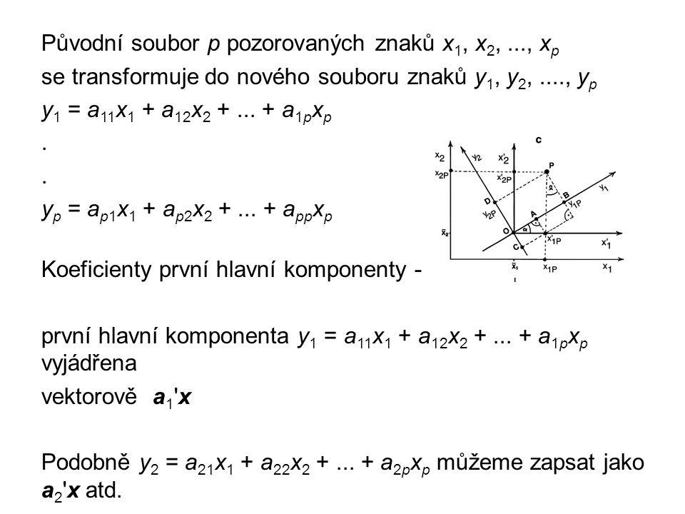 Původní soubor p pozorovaných znaků x1, x2, ..., xp