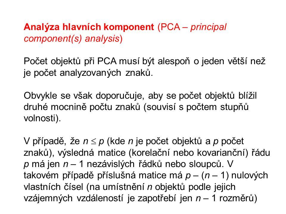 Analýza hlavních komponent (PCA – principal component(s) analysis)