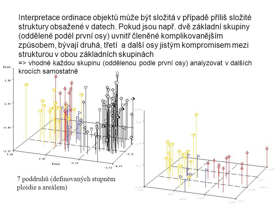 Interpretace ordinace objektů může být složitá v případě příliš složité struktury obsažené v datech. Pokud jsou např. dvě základní skupiny (oddělené podél první osy) uvnitř členěné komplikovanějším způsobem, bývají druhá, třetí a další osy jistým kompromisem mezi strukturou v obou základních skupinách