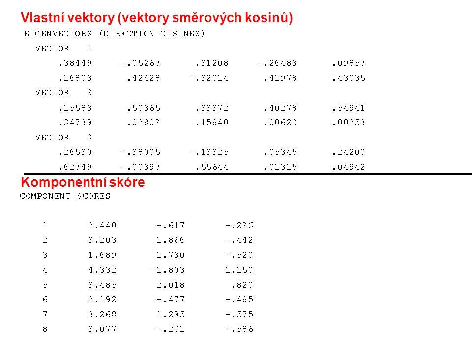 Vlastní vektory (vektory směrových kosinů)