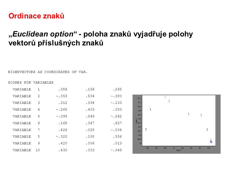 """Ordinace znaků """"Euclidean option - poloha znaků vyjadřuje polohy vektorů příslušných znaků."""