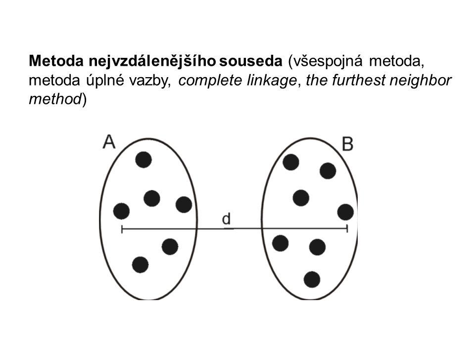Metoda nejvzdálenějšího souseda (všespojná metoda, metoda úplné vazby, complete linkage, the furthest neighbor method)