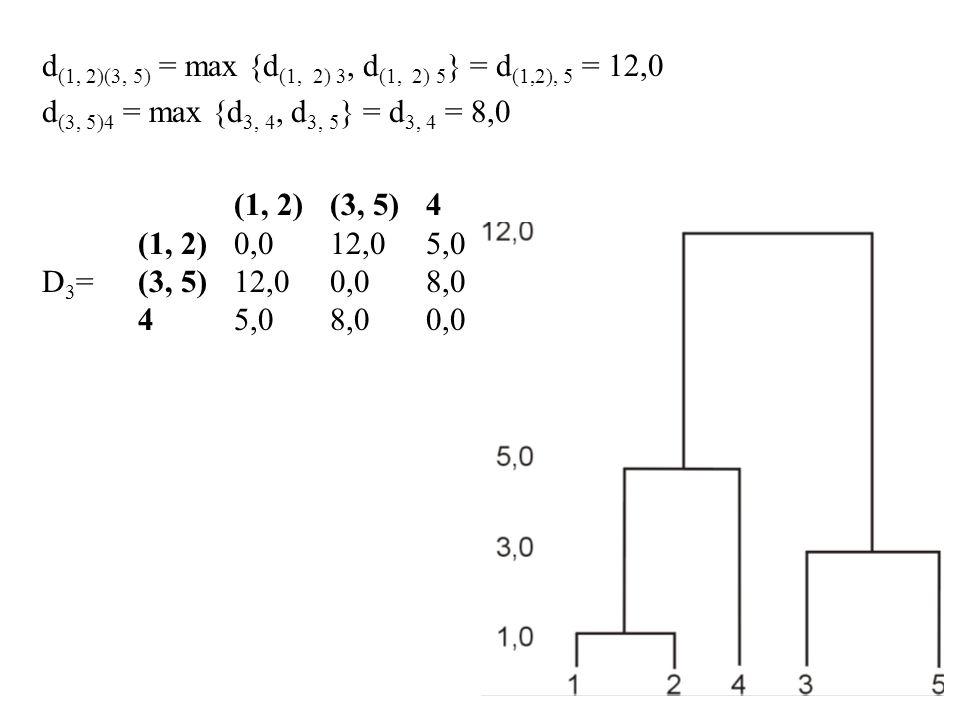 d(1, 2)(3, 5) = max {d(1, 2) 3, d(1, 2) 5} = d(1,2), 5 = 12,0