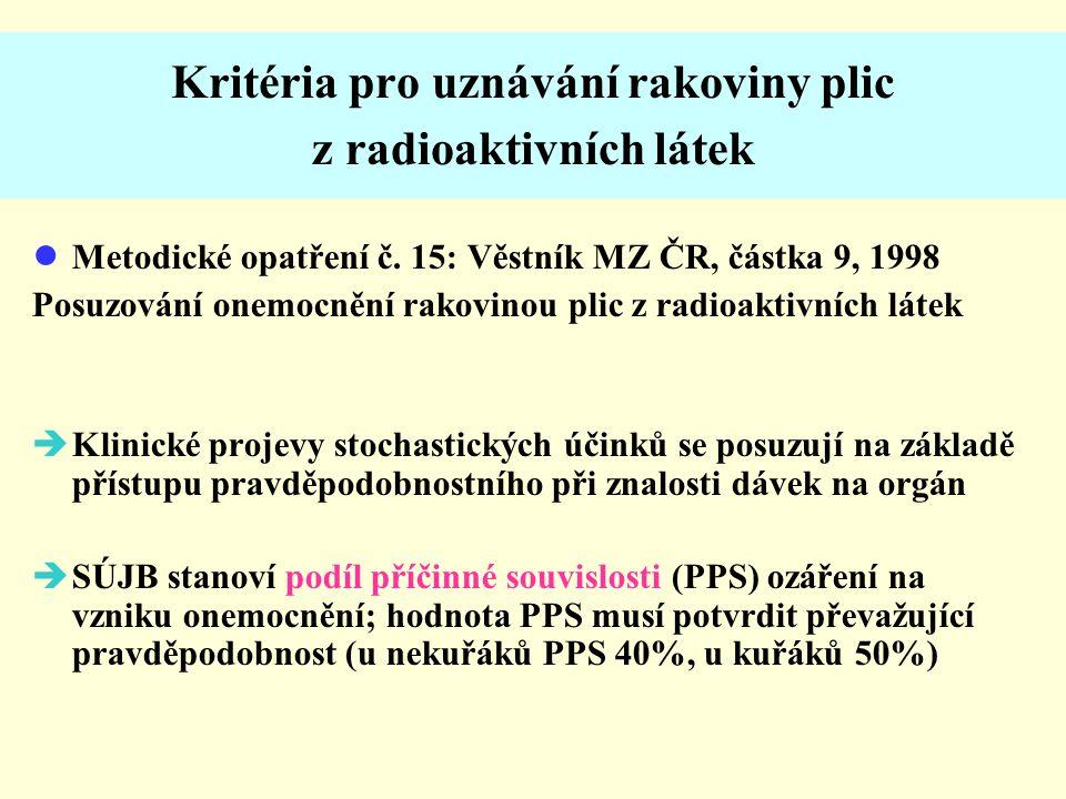 Kritéria pro uznávání rakoviny plic z radioaktivních látek