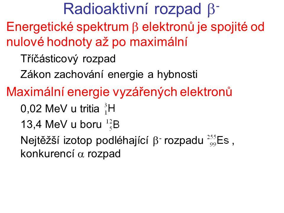 Radioaktivní rozpad -