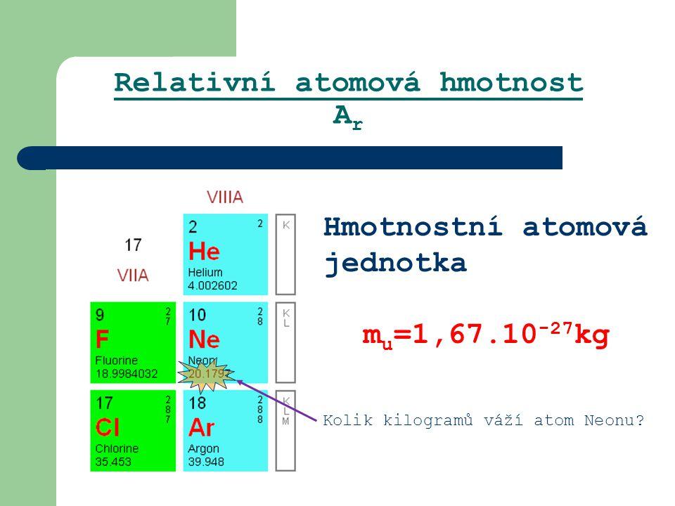 Relativní atomová hmotnost Ar