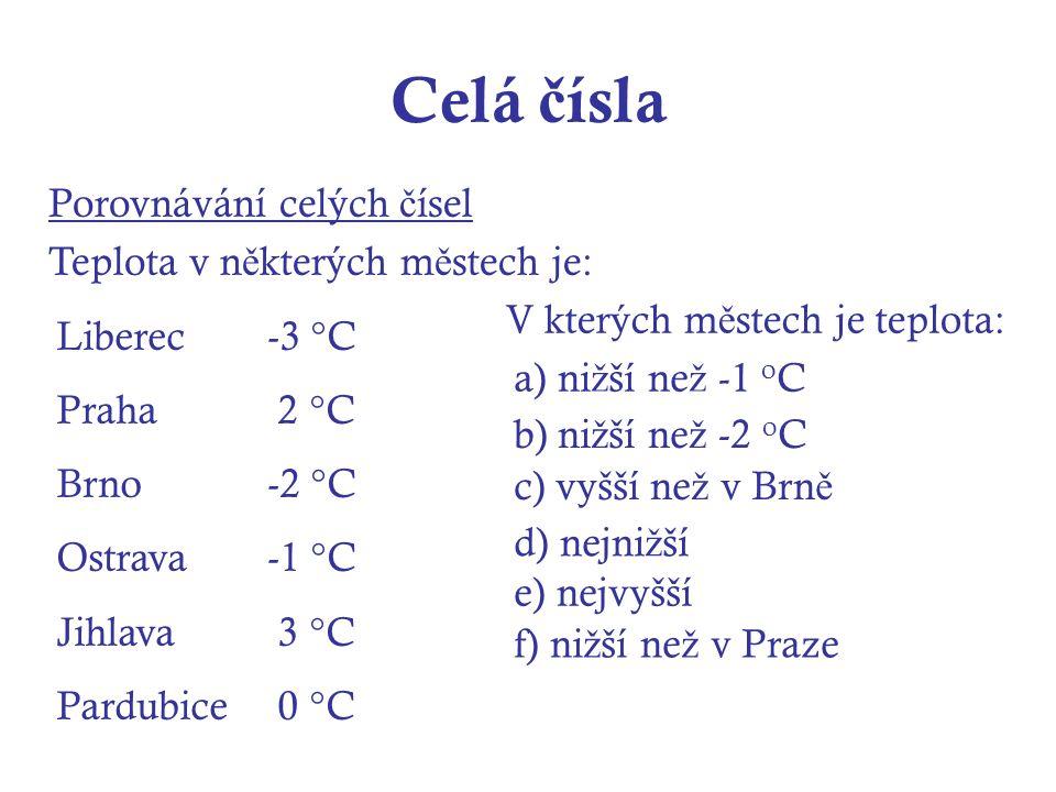 Celá čísla Porovnávání celých čísel Teplota v některých městech je: