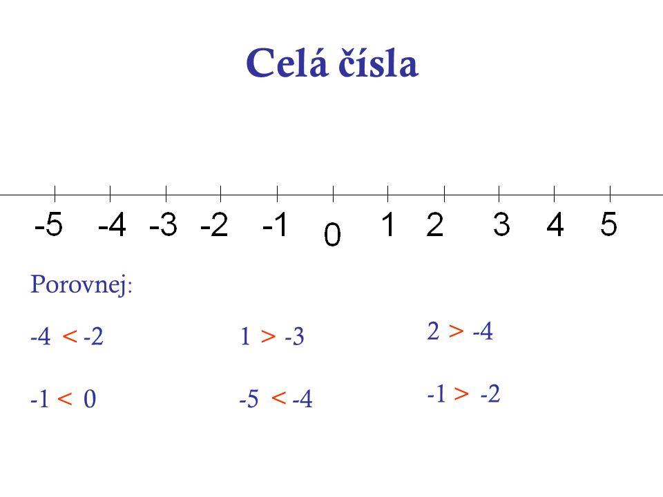 Celá čísla Porovnej: 2 -4 > -4 -2 < 1 -3 > -1 -2 > -1 0