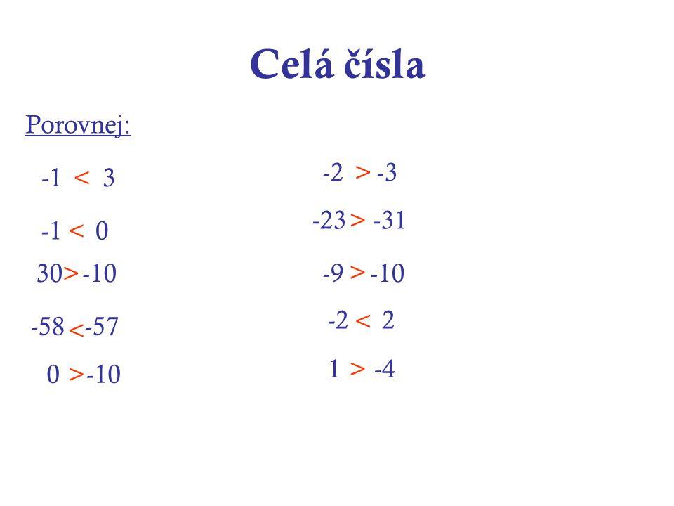 Celá čísla Porovnej: -2 -3 > -1 3 < -23 -31 > -1 0 <