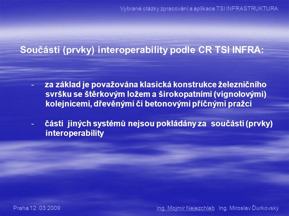 Součásti (prvky) interoperability podle CR TSI INFRA: