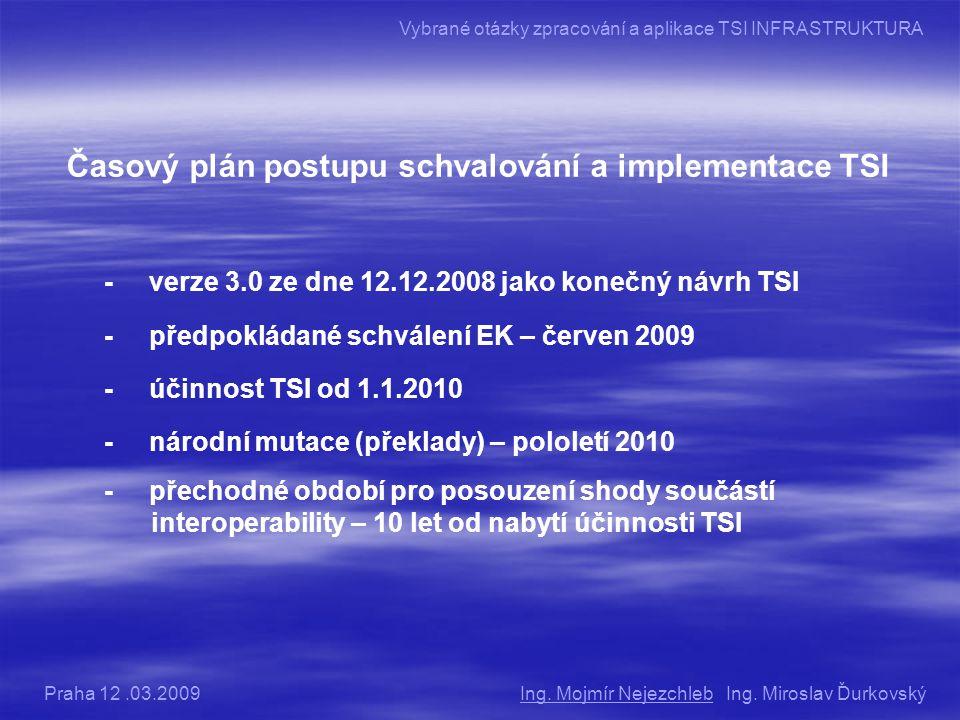 Časový plán postupu schvalování a implementace TSI