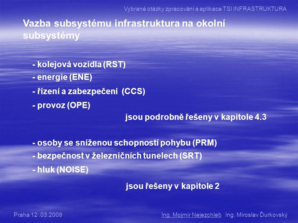 Vazba subsystému infrastruktura na okolní subsystémy