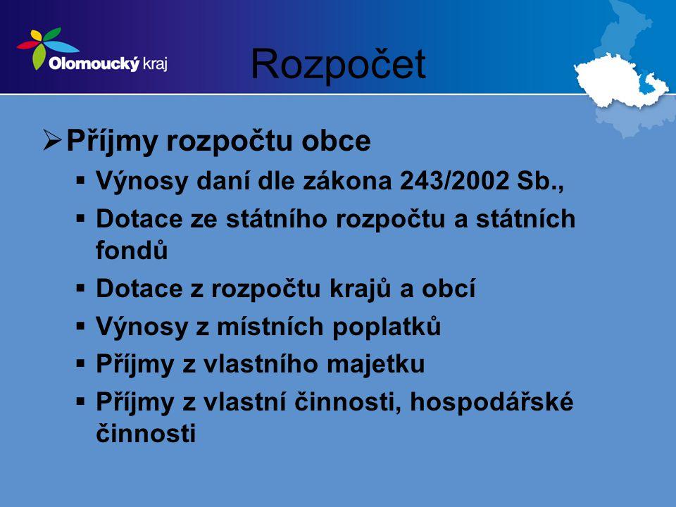 Rozpočet Příjmy rozpočtu obce Výnosy daní dle zákona 243/2002 Sb.,