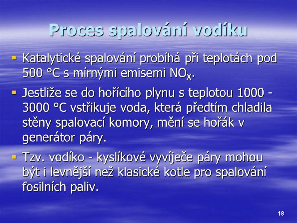 Proces spalování vodíku