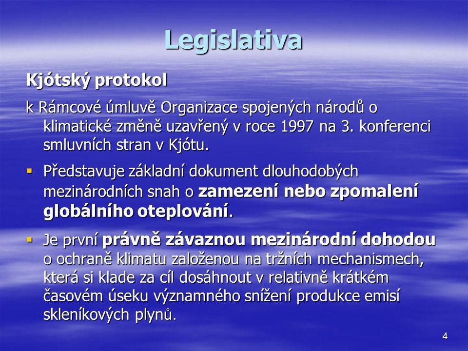 Legislativa Kjótský protokol