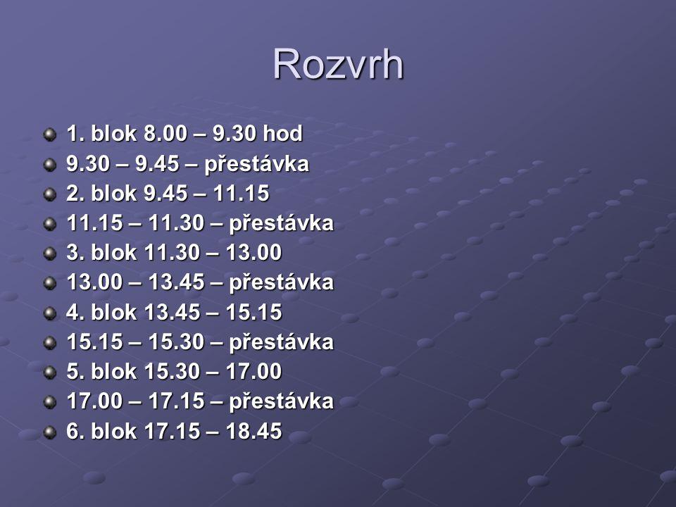 Rozvrh 1. blok 8.00 – 9.30 hod 9.30 – 9.45 – přestávka