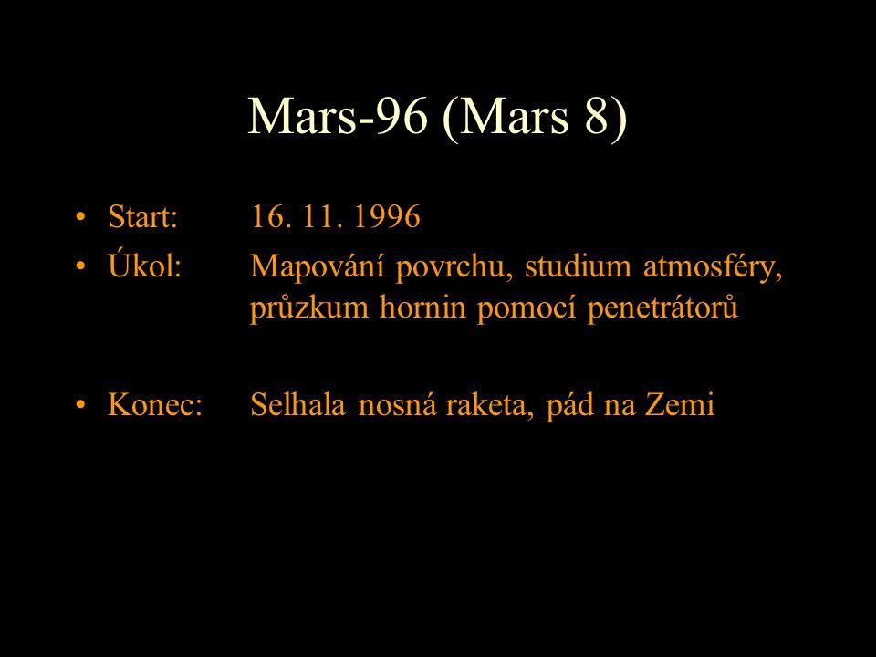 Mars-96 (Mars 8) Start: 16. 11. 1996. Úkol: Mapování povrchu, studium atmosféry, průzkum hornin pomocí penetrátorů.