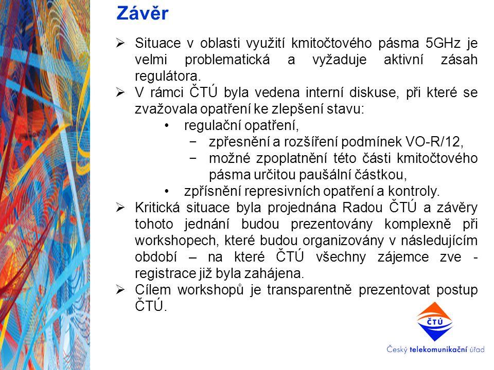 Závěr Situace v oblasti využití kmitočtového pásma 5GHz je velmi problematická a vyžaduje aktivní zásah regulátora.
