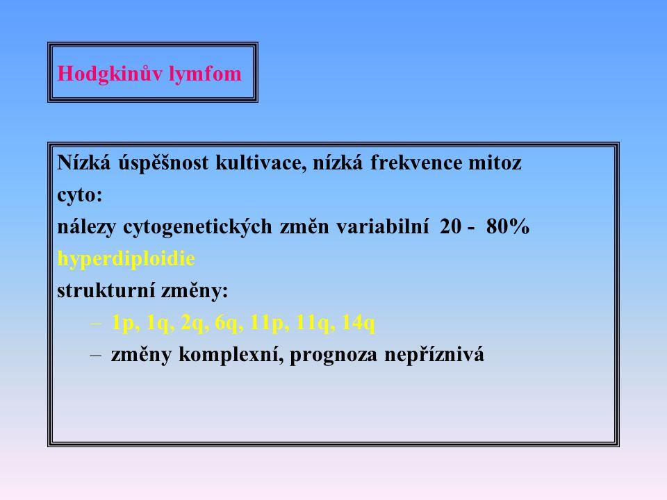 Hodgkinův lymfom Nízká úspěšnost kultivace, nízká frekvence mitoz. cyto: nálezy cytogenetických změn variabilní 20 - 80%