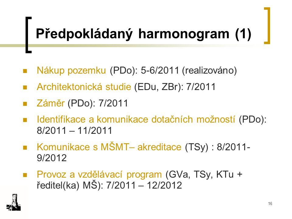 Předpokládaný harmonogram (1)
