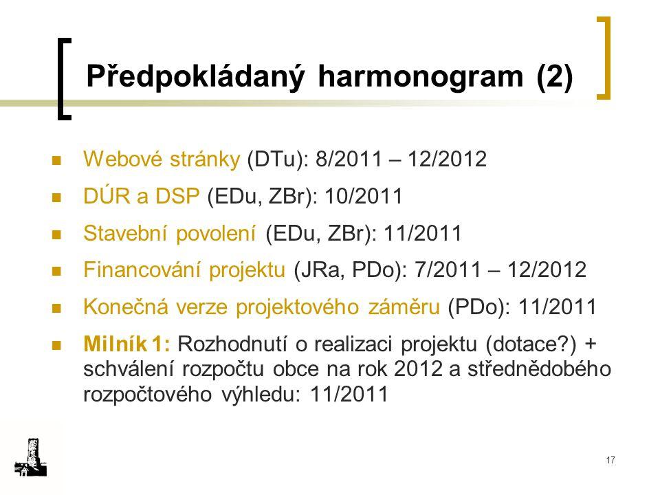 Předpokládaný harmonogram (2)