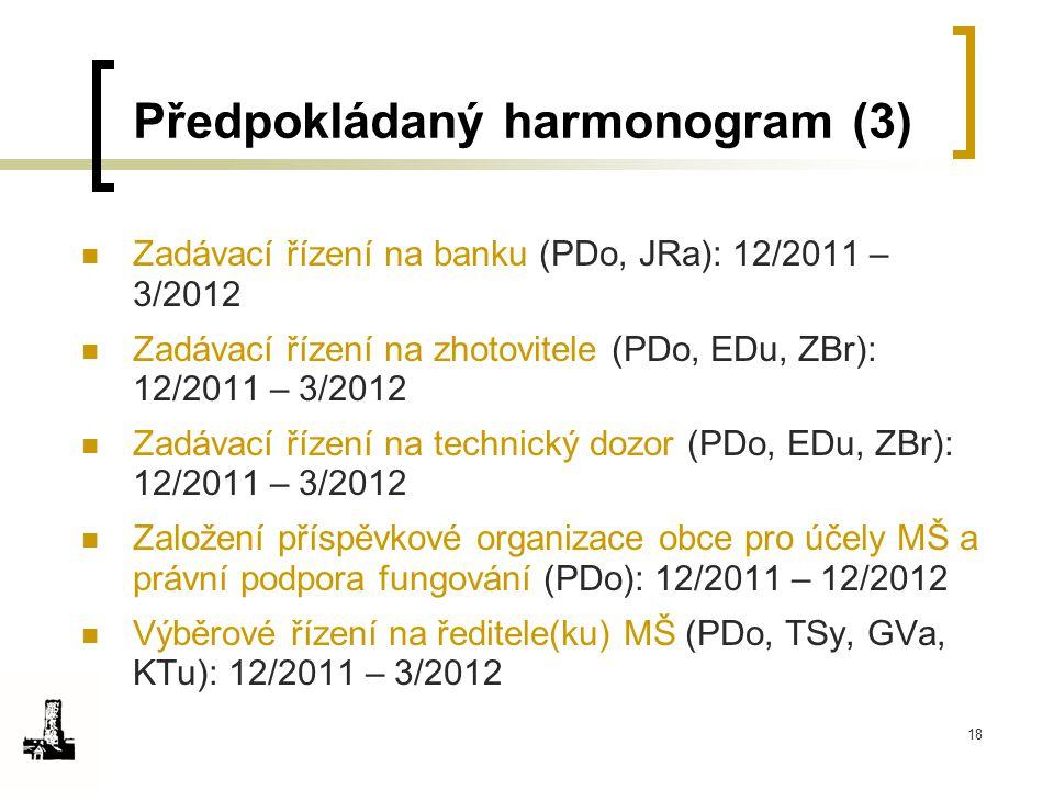 Předpokládaný harmonogram (3)