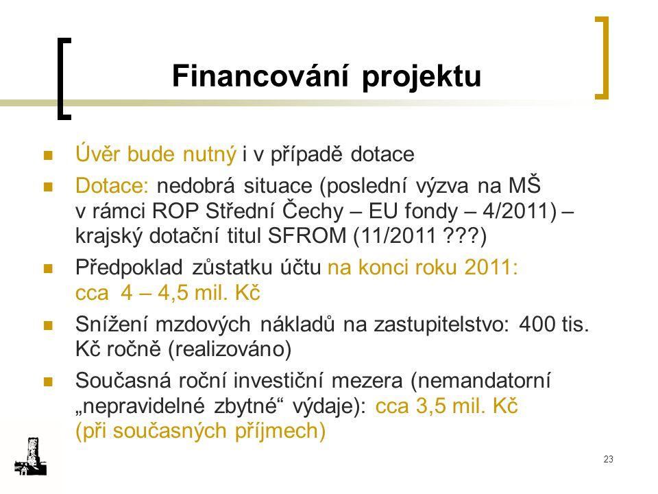 Financování projektu Úvěr bude nutný i v případě dotace