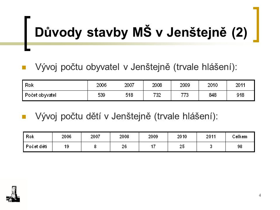 Důvody stavby MŠ v Jenštejně (2)