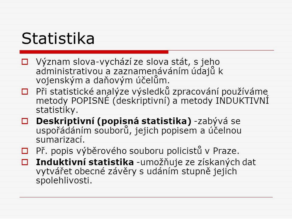 Statistika Význam slova-vychází ze slova stát, s jeho administrativou a zaznamenáváním údajů k vojenským a daňovým účelům.