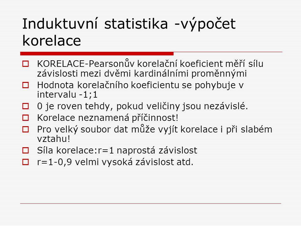 Induktuvní statistika -výpočet korelace