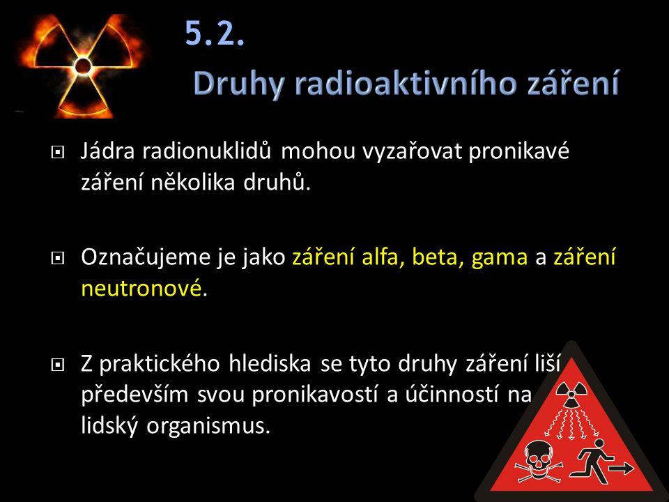 5.2. Jádra radionuklidů mohou vyzařovat pronikavé záření několika druhů. Označujeme je jako záření alfa, beta, gama a záření neutronové.