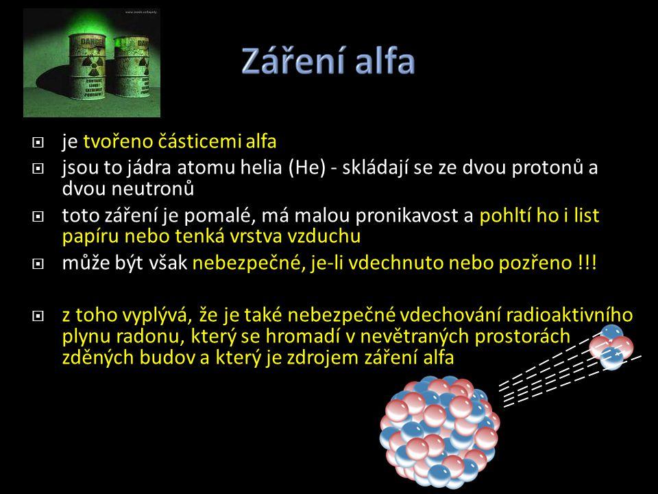 je tvořeno částicemi alfa