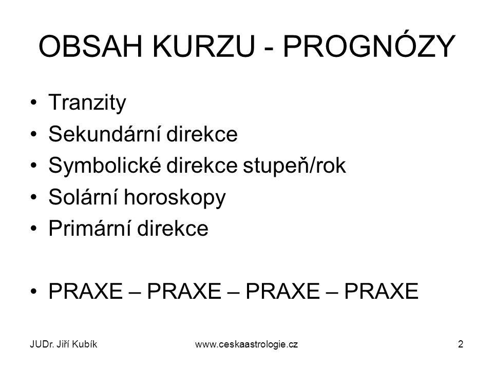 OBSAH KURZU - PROGNÓZY Tranzity Sekundární direkce