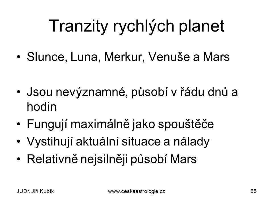 Tranzity rychlých planet