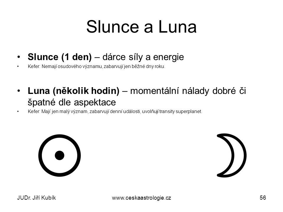 Slunce a Luna Slunce (1 den) – dárce síly a energie