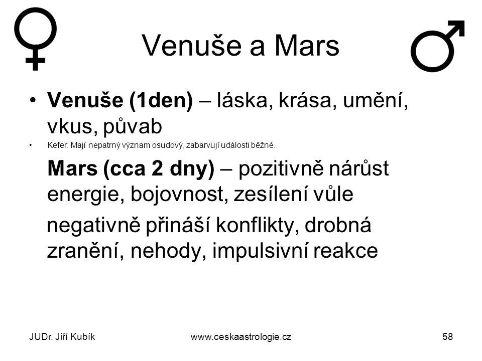 Venuše a Mars Venuše (1den) – láska, krása, umění, vkus, půvab