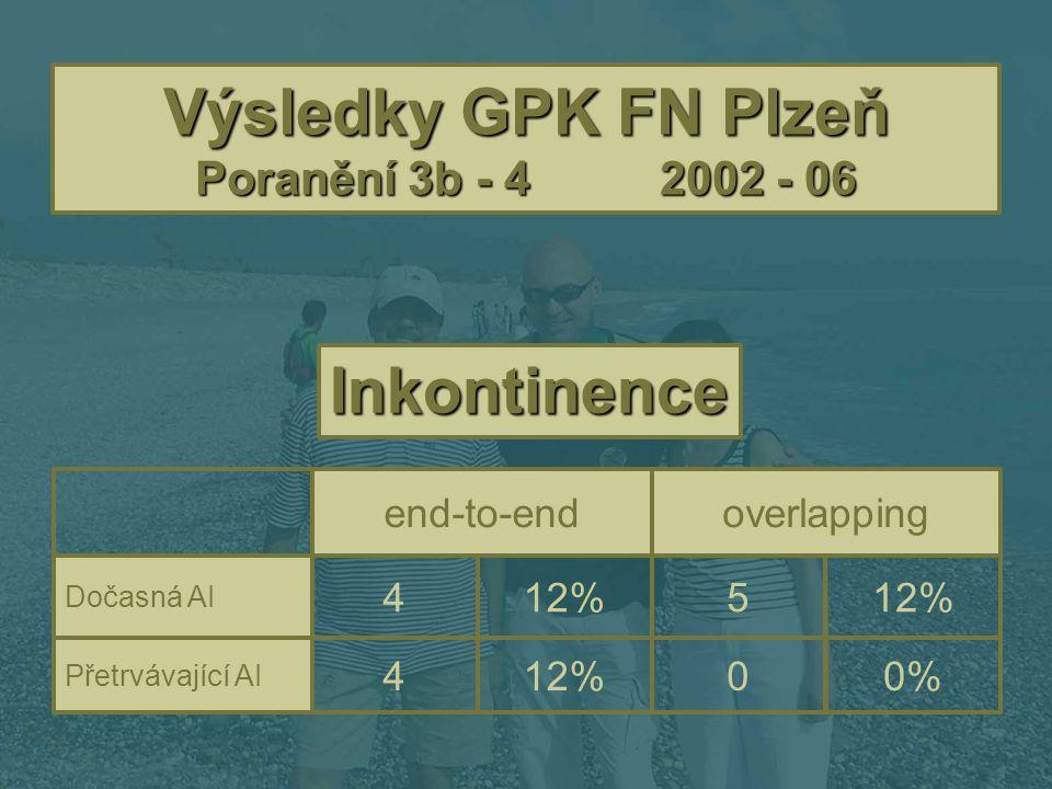 Výsledky GPK FN Plzeň Poranění 3b - 4 2002 - 06