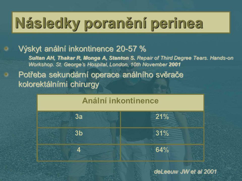 Následky poranění perinea