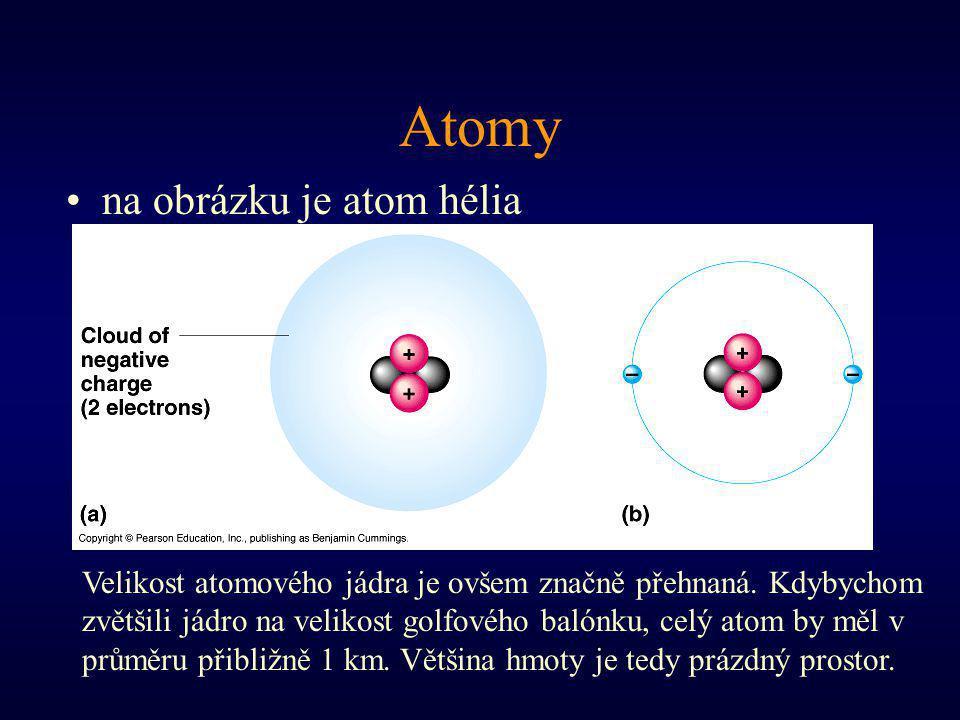 Atomy na obrázku je atom hélia
