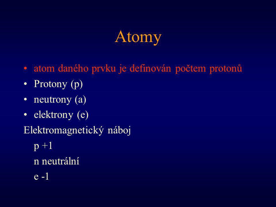 Atomy atom daného prvku je definován počtem protonů Protony (p)