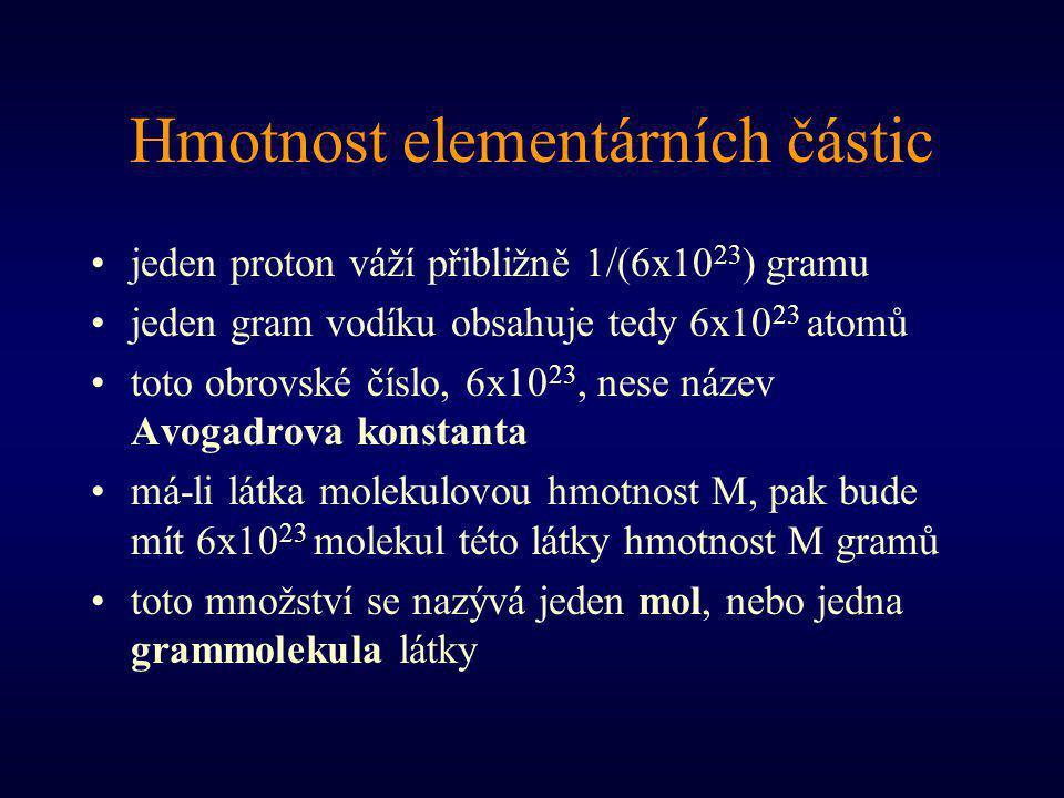 Hmotnost elementárních částic
