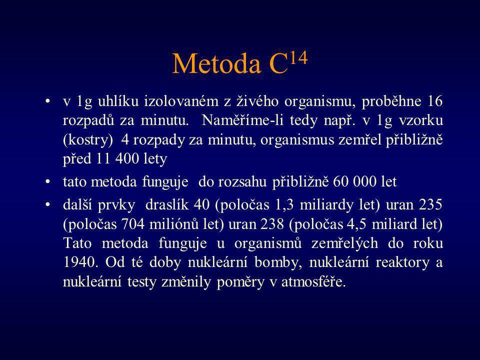 Metoda C14