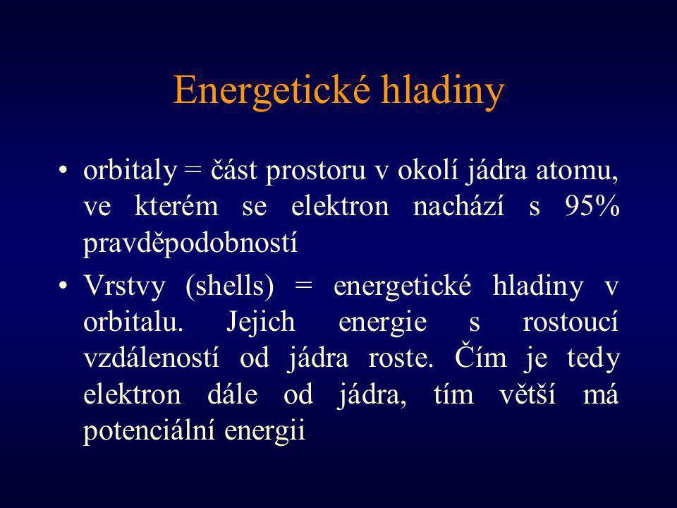 Energetické hladiny orbitaly = část prostoru v okolí jádra atomu, ve kterém se elektron nachází s 95% pravděpodobností.